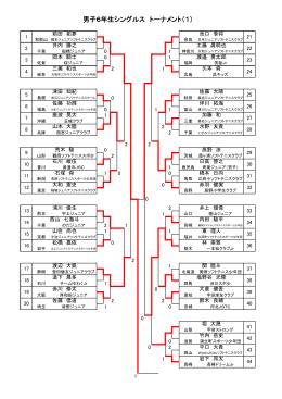 男子6年生シングルス トーナメント(1)