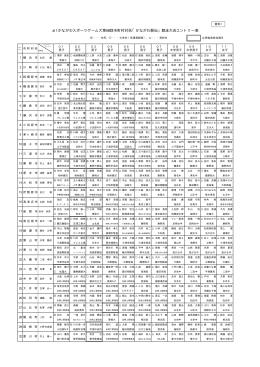 エントリー表 [PDFファイル/77KB]
