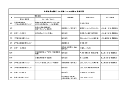 年間職員会議(クラス会議・ケース会議)&研修計画