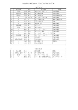 沼津商工会議所青年部 平成23年度委員会名簿 三役・室長