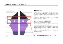 (参考資料)日本の人口ピラミッド