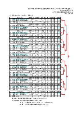 平成27度 全日本卓球選手権大会(マスターズの部