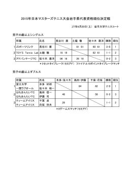 2015年日本マスターズテニス大会岩手県代表資格