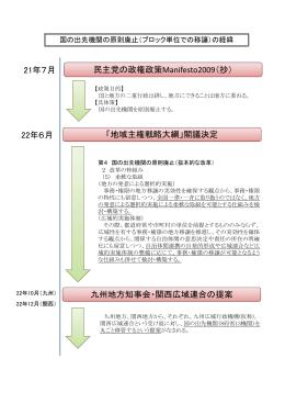 「地域主権戦略大綱」閣議決定 22年6月 九州地方知事会・関西広域連合