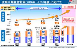 (2016年~2018年度)に向けて(PDF:940KB)