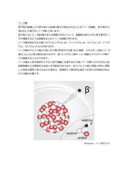 放射線の種類と特徴 ベータ線