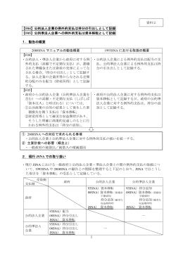 資料2(PDF形式:131KB