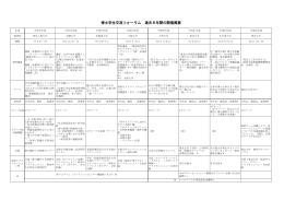 (平成16年~平成23年)【PDF 173.7KB】