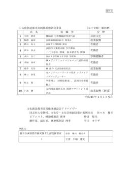 文化創造都市高岡推進懇話会委員 (五十音順・敬称略) 氏 名 役 職 等