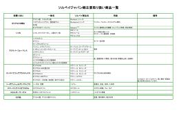 ソルベイジャパン製品リストはここをクリック