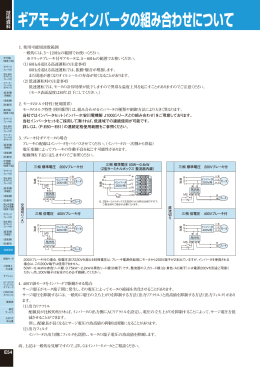 GTR MID技術資料_e54