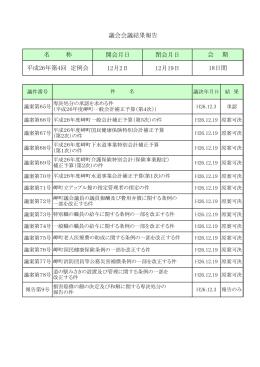 開会月日 閉会月日 12月2日 12月19日 議会会議結果報告 名 称 会 期