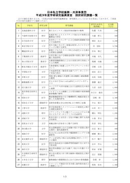 日本私立学校振興・共済事業団 平成24年度学術研究振興資金 採択
