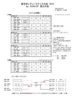 桑名杯レディーステニス大会 2015 by DUNLOP 富山大会