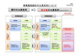 別紙1 商業動態統計の公表系列について(PDF形式:135KB)