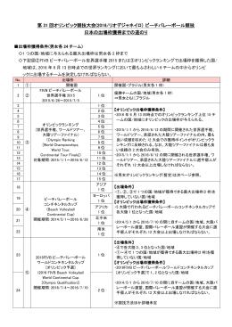 こちら - 日本バレーボール協会