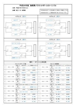 組合せ・審判・TO - 島根県バスケットボール協会