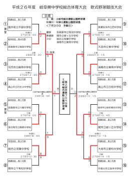 平成26年度 岐阜県中学校総合体育大会 軟式野球競技大会 ⑧ ⑯ ⑦ ⑮