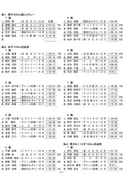 1 男子400m個人メドレー 12 オ 失格 10 オ 1-22-46 13 B 5-07