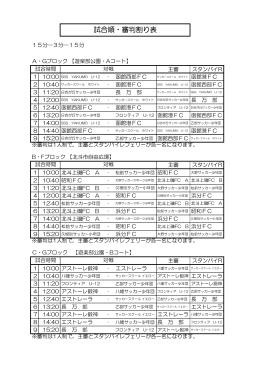 大村病院杯試合時間 - 函館ジュニオールFC