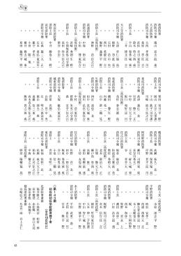 43 消防士長︵高度技術︶ 市原 深志 ︵平 野︶ 平野消防署 消防司令補