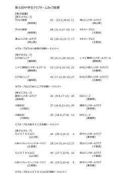 ダウンロード - 中学生クラブチームカップ