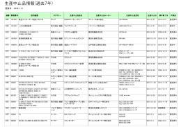 生産中止品情報(過去7年)
