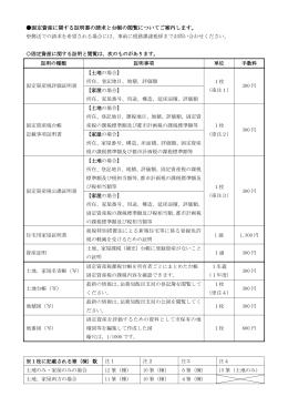 固定資産に関する証明書の請求と台帳の閲覧について(PDF