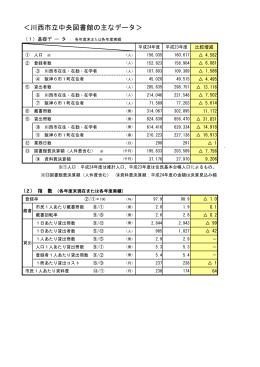 <川西市立中央図書館の主なデータ>