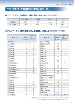 PDF:234KB - 科学技術振興機構