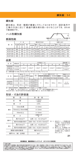 鋼矢板 ハット形鋼矢板 断面性能 形状・寸法の許容差 品質 鋼矢板 1