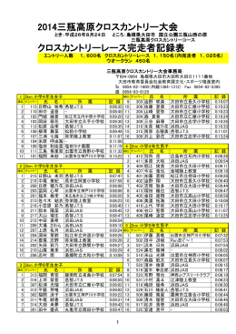 2014三瓶高原クロスカントリー大会 クロスカントリーレース完走