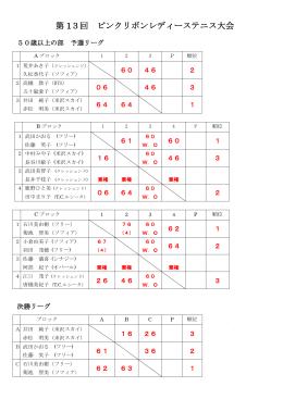 大会結果のダウンロード (PDF)