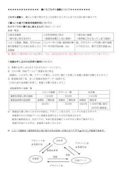 ************** 鎌いちごみゼロ運動