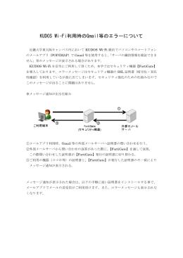 KUDOS Wi-Fi利用時のGmail等のエラーについて