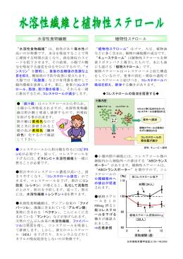 水溶性食物繊維 植物性ステロール