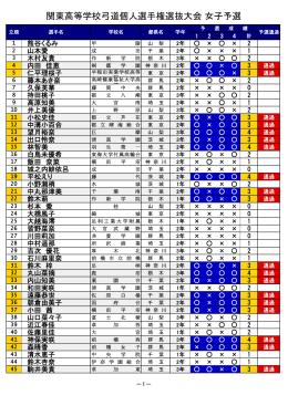 関東高等学校弓道個人選手権選抜大会 女子予選