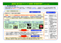 奥阿賀・緑の油田プロジェクト連携体(新潟県阿賀町)