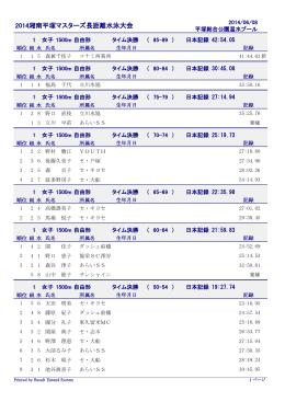 競技結果 - 平塚水泳協会