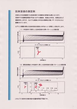 抗体なと〝の生物製剤では溶液状態での凝集性の評価が必要となります