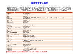 腸肝循環する薬物 - 熊本大学薬学部