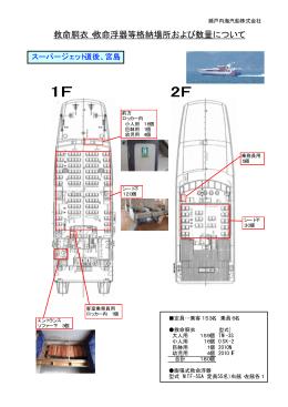 スーパージェット船内救命胴衣 救命浮器格納図[PDF]