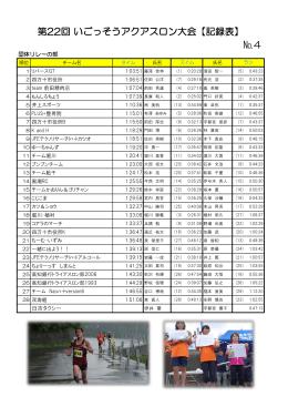 第22回 いごっそうアクアスロン大会【記録表】 №4