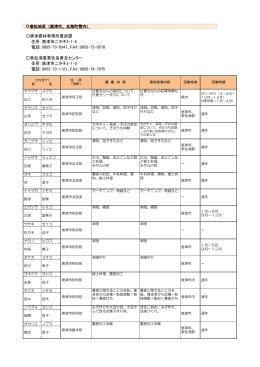 唐津農林事務所農政課 住所:唐津市二タ子3-1-5 電話:0955-73