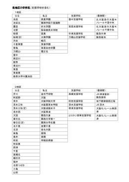 各地区の学校名(支援学校を含む)