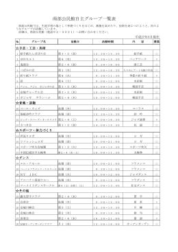 南部公民館自主グループ一覧(PDF:54KB)