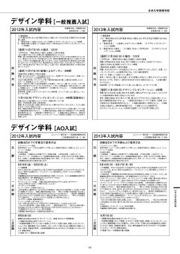 デザイン学科 一般推薦入試・AO入試 2013