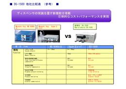 DS-1500 他社比較表 (参考) ディスペンサの常識を覆す新機能を搭載
