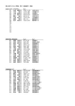 第24回ライスカップ駅伝 男子 登録選手一覧表 おおたスポーツアカデミー
