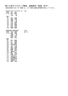 第22回ライスカップ駅伝 登録選手一覧表(女子)